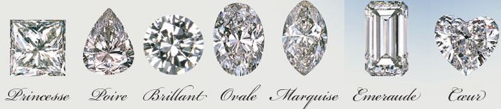 Taille-diamant